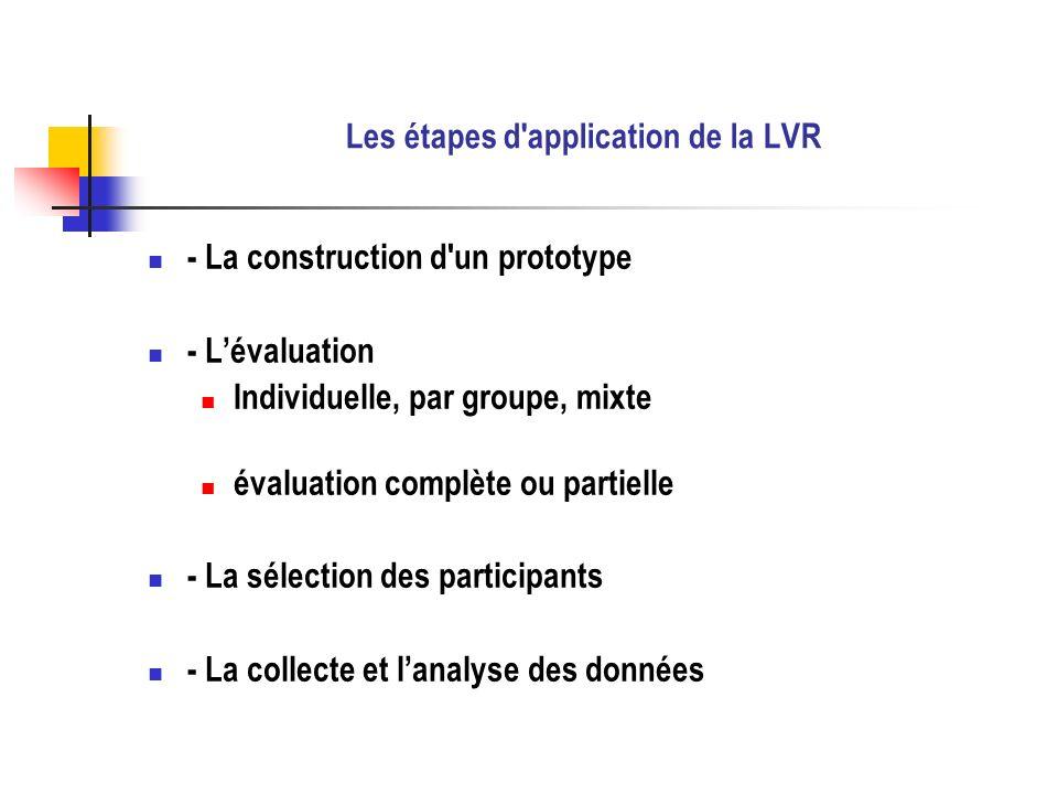 Les étapes d application de la LVR