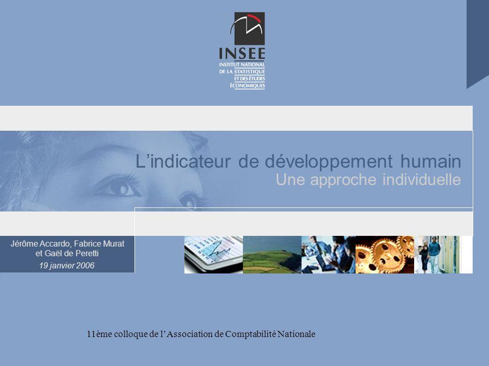 L'indicateur de développement humain