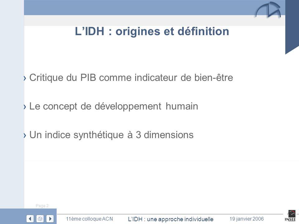 L'IDH : origines et définition