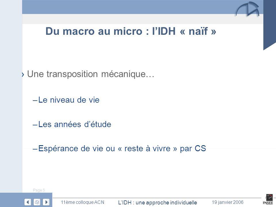 Du macro au micro : l'IDH « naïf »
