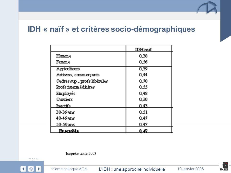 IDH « naïf » et critères socio-démographiques