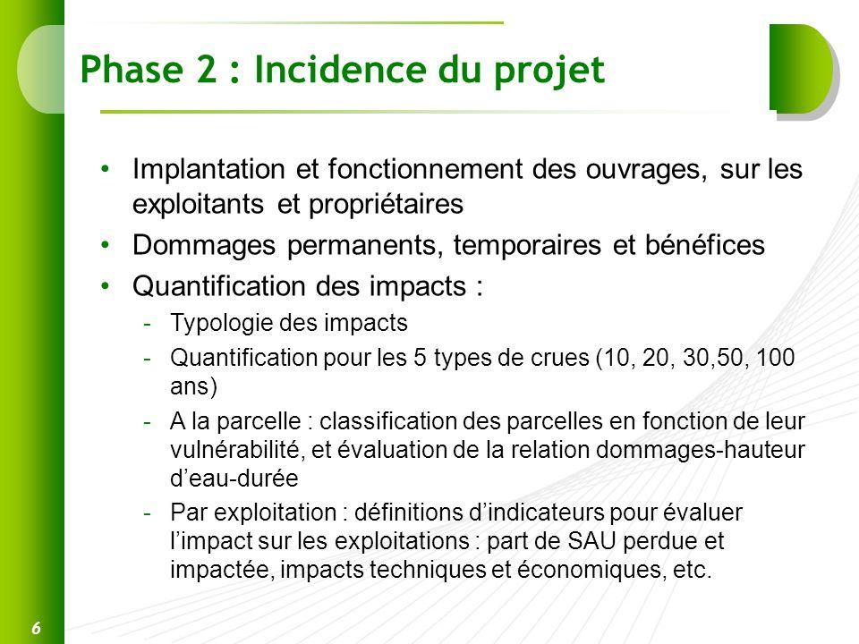 Phase 2 : Incidence du projet