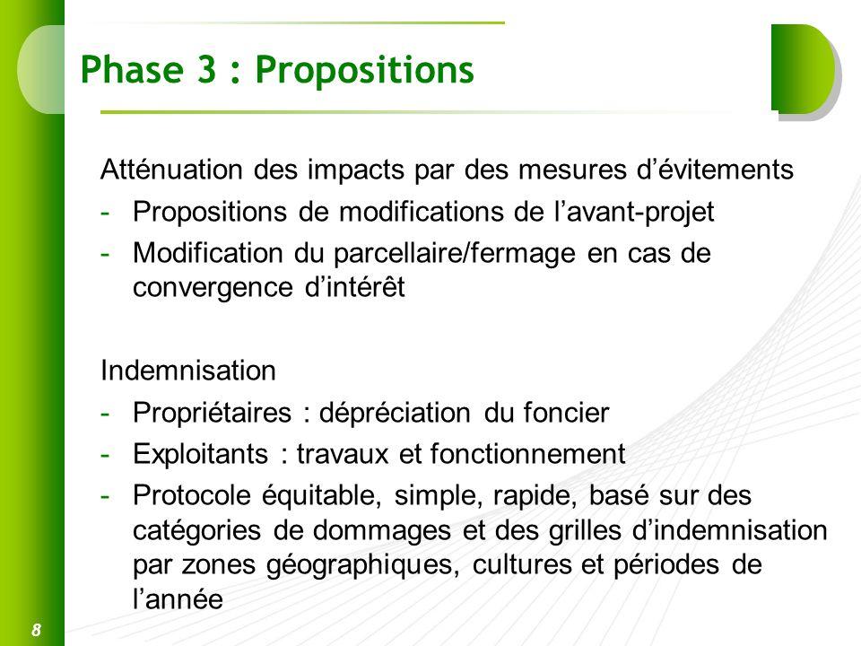 Phase 3 : Propositions Atténuation des impacts par des mesures d'évitements. Propositions de modifications de l'avant-projet.