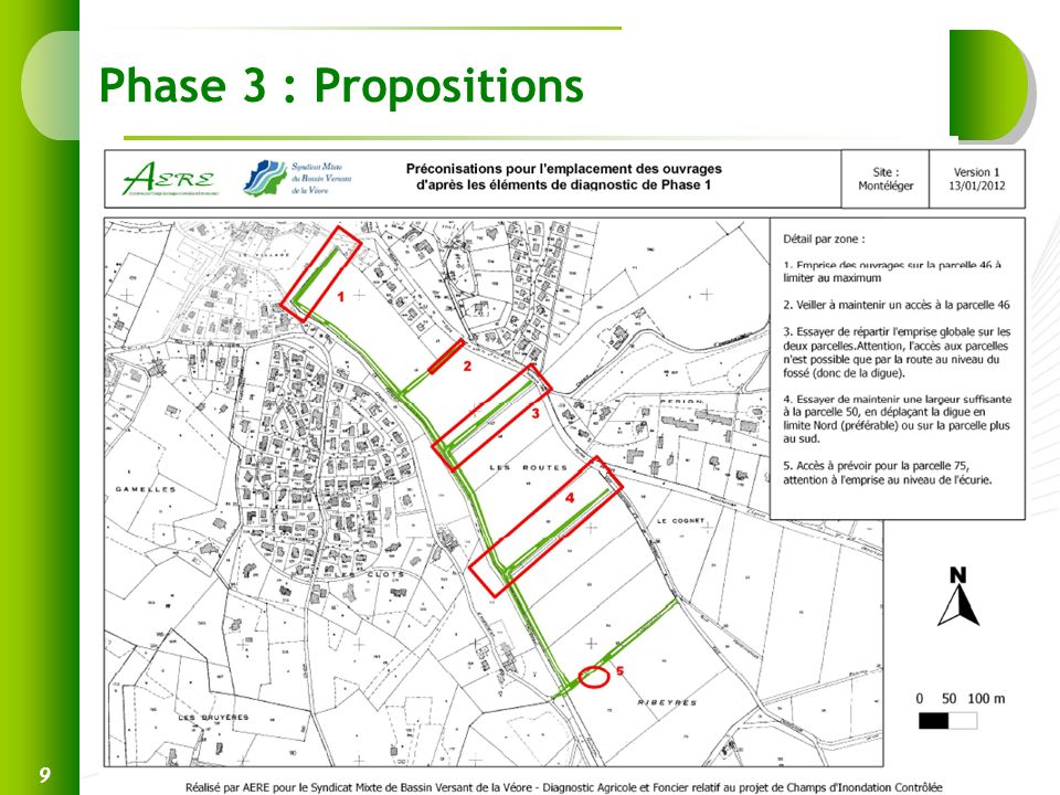 Phase 3 : Propositions