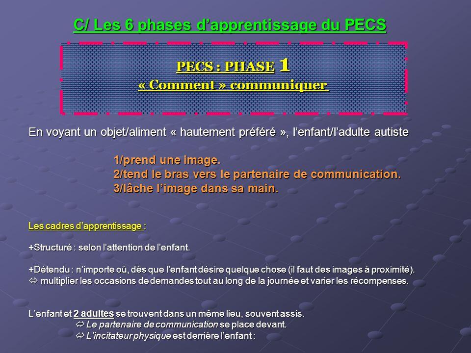 C/ Les 6 phases d'apprentissage du PECS