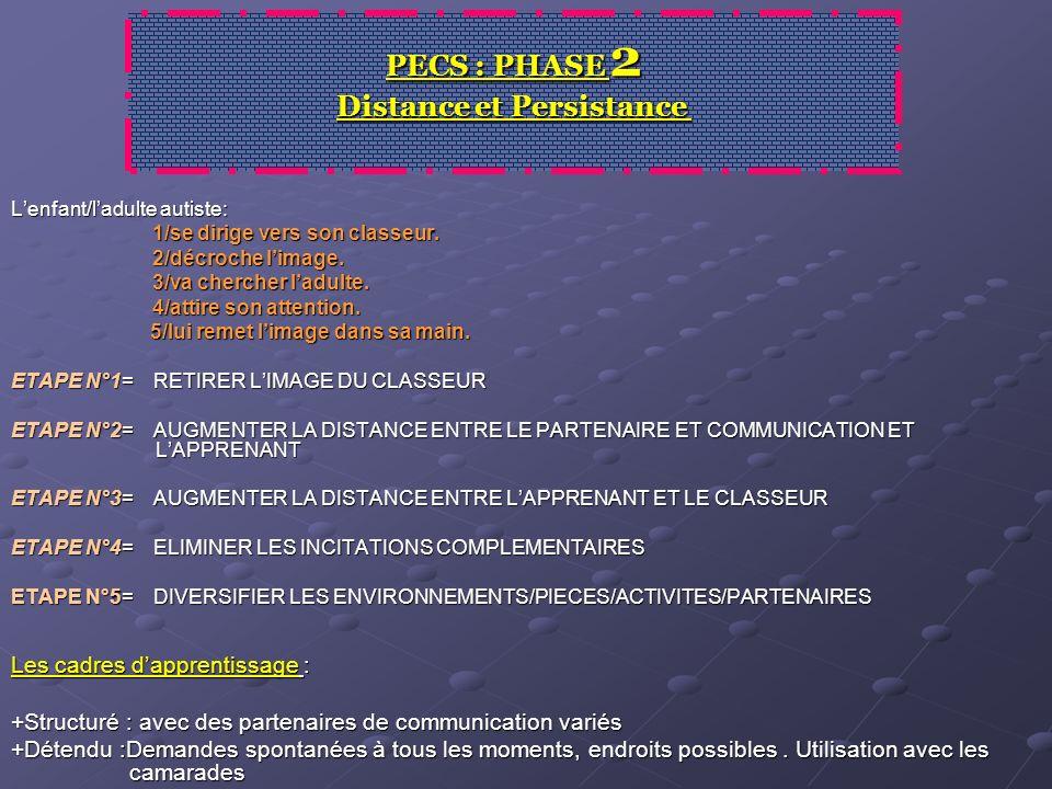 PECS : PHASE 2 Distance et Persistance