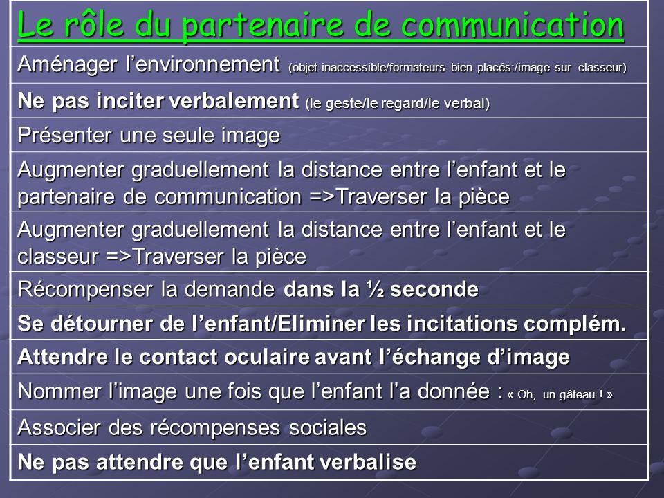 Le rôle du partenaire de communication