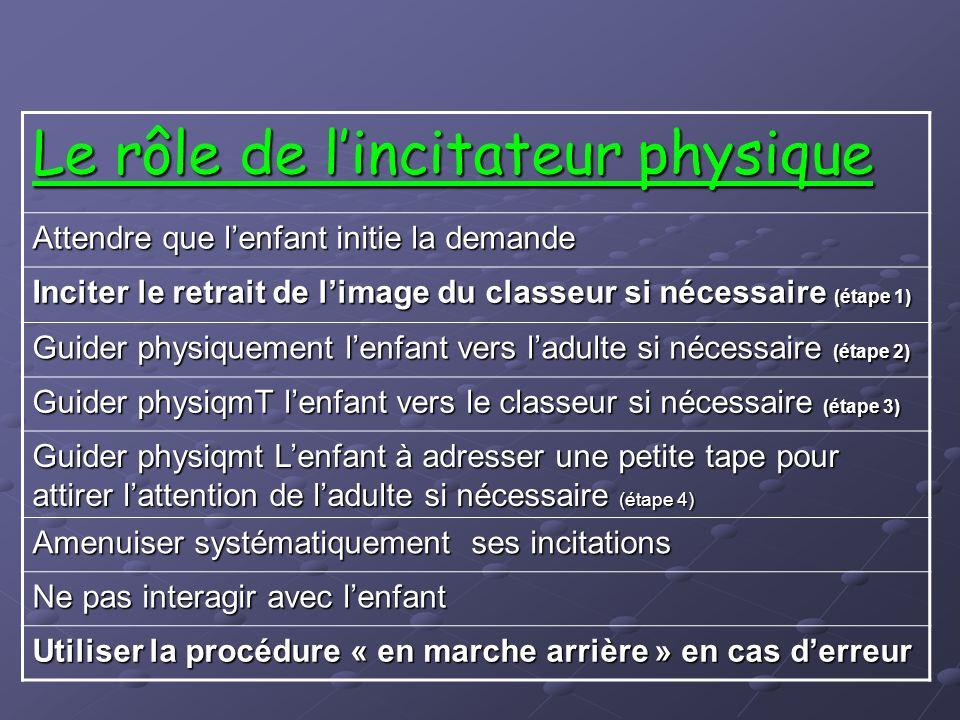 Le rôle de l'incitateur physique