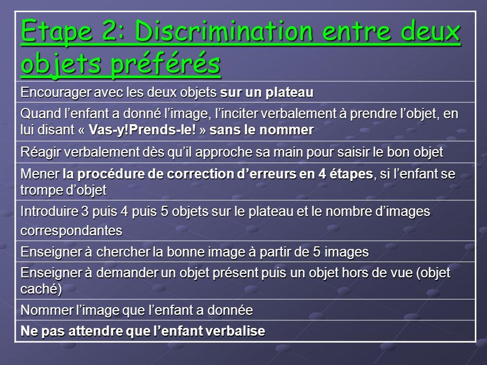 Etape 2: Discrimination entre deux objets préférés