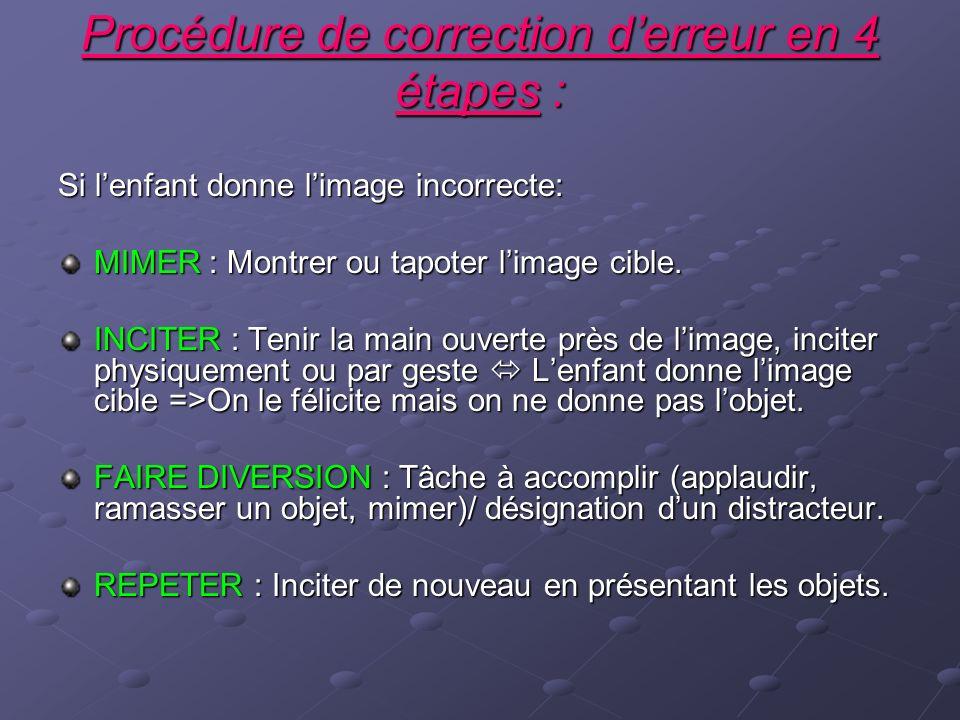 Procédure de correction d'erreur en 4 étapes :
