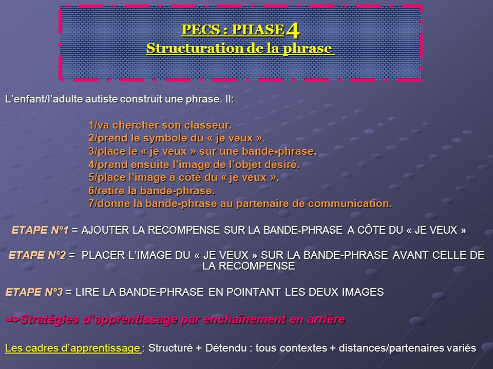 PECS : PHASE 4 Structuration de la phrase