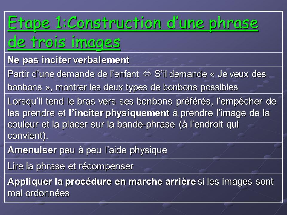 Etape 1:Construction d'une phrase de trois images