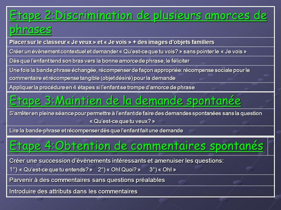 Etape 2:Discrimination de plusieurs amorces de phrases