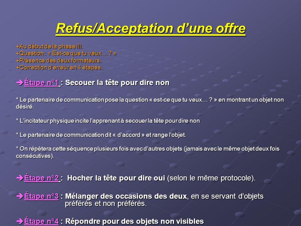 Refus/Acceptation d'une offre