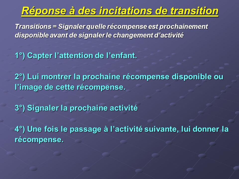 Réponse à des incitations de transition