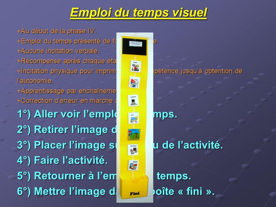 Emploi du temps visuel 1°) Aller voir l'emploi du temps.