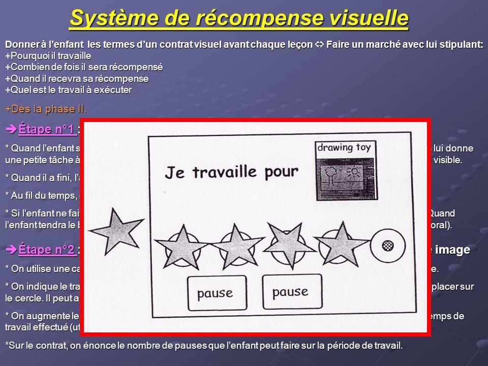 Système de récompense visuelle