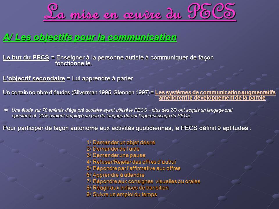 La mise en œuvre du PECS A/ Les objectifs pour la communication