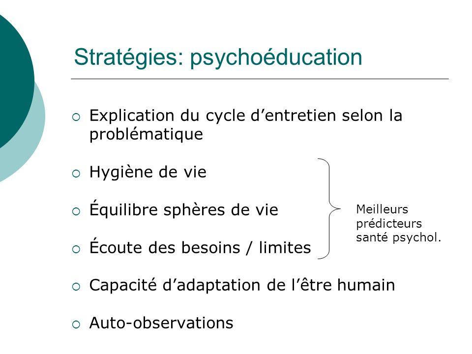 Stratégies: psychoéducation