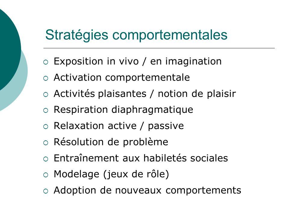 Stratégies comportementales