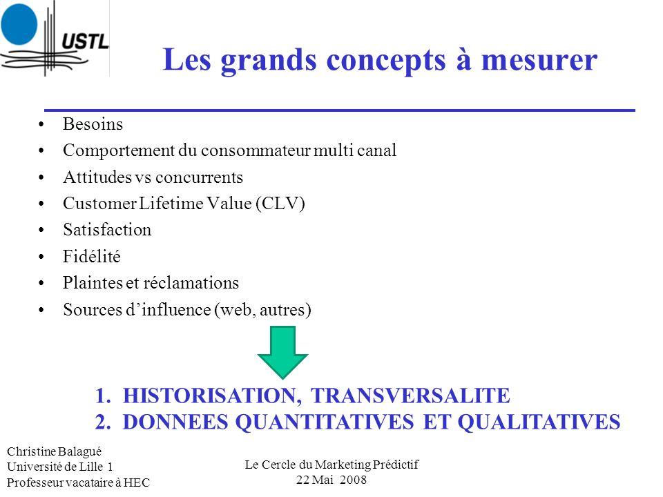 Les grands concepts à mesurer