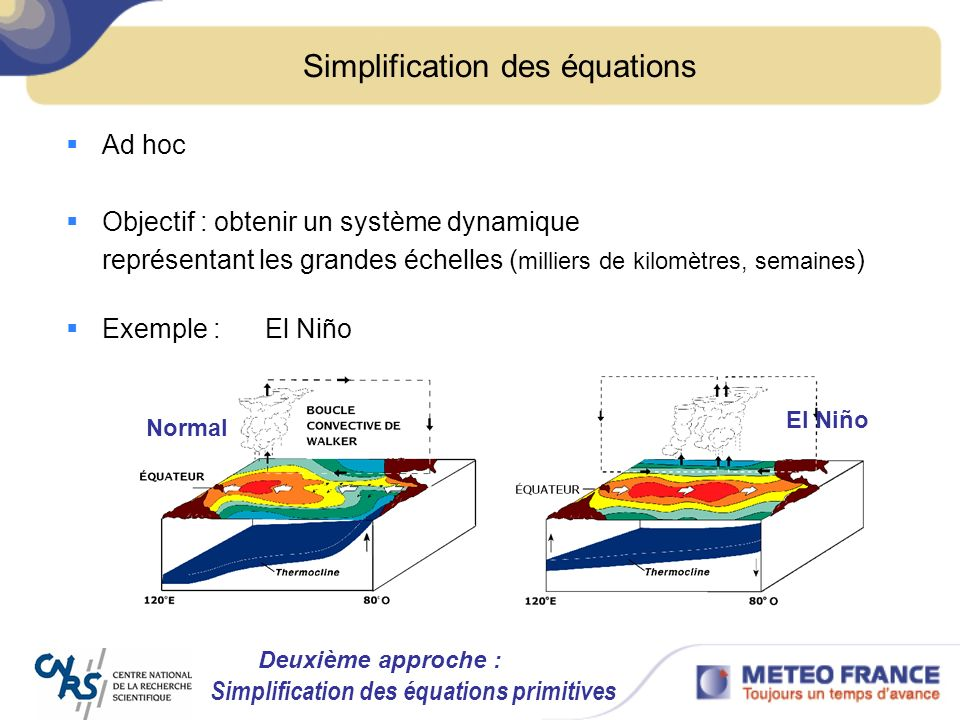 Simplification des équations