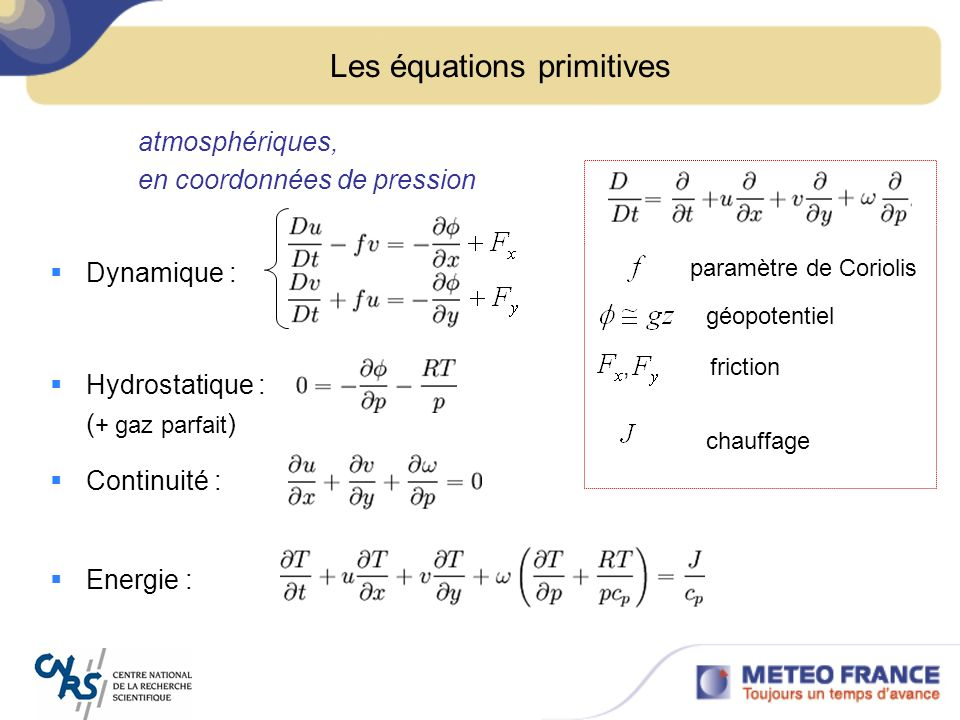 Les équations primitives