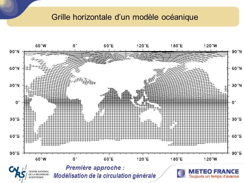 Grille horizontale d'un modèle océanique