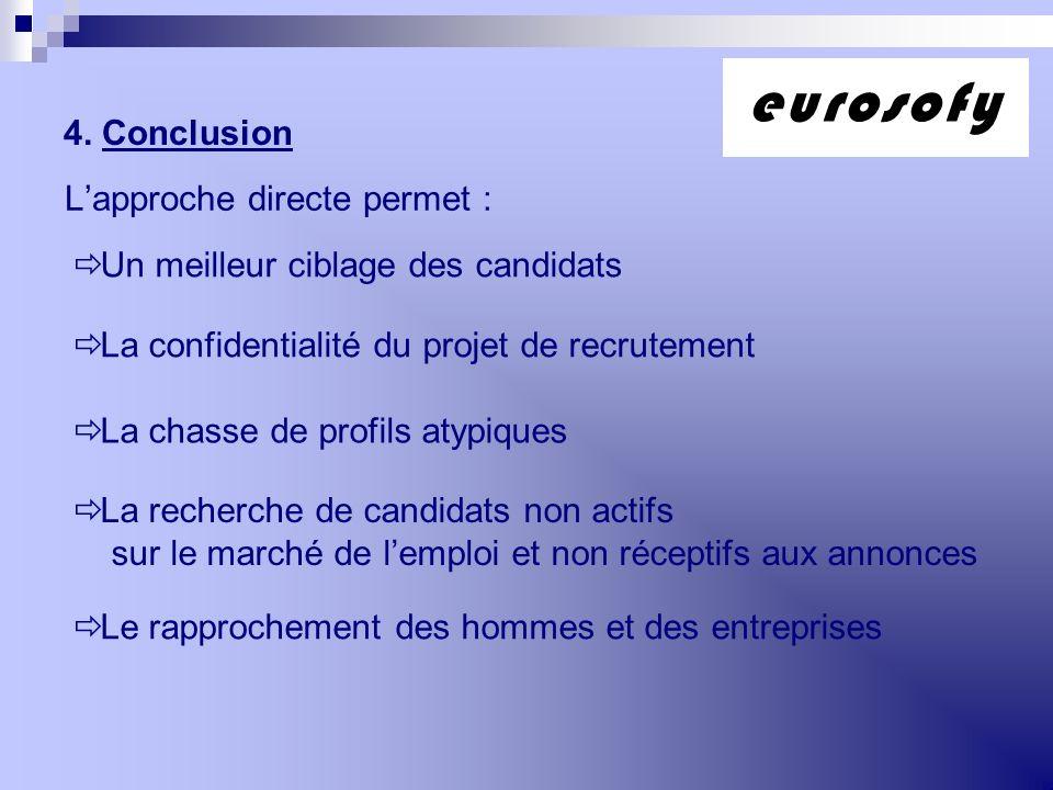 eurosofy 4. Conclusion L'approche directe permet :