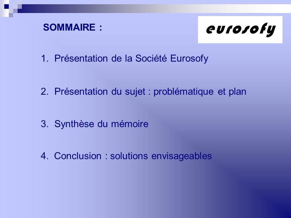 eurosofy SOMMAIRE : Présentation de la Société Eurosofy