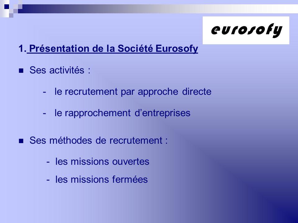 1. Présentation de la Société Eurosofy