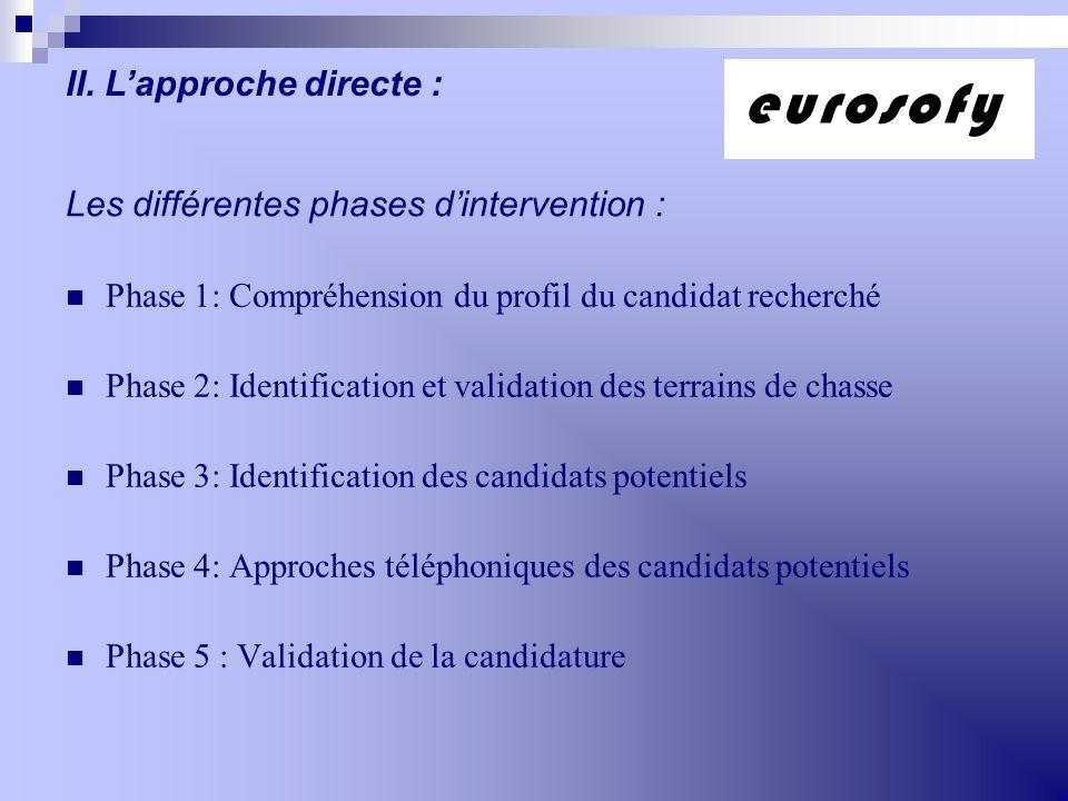 Les différentes phases d'intervention :