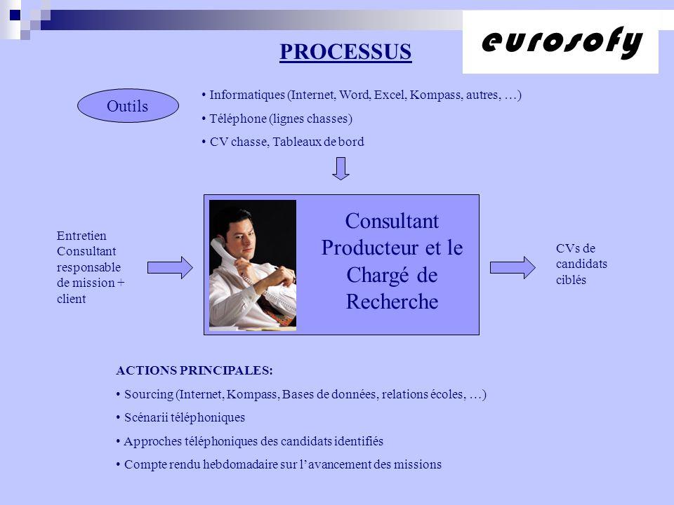 Consultant Producteur et le Chargé de Recherche