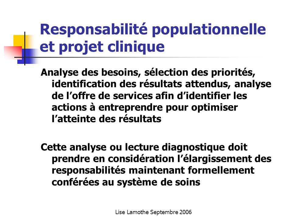 Responsabilité populationnelle et projet clinique