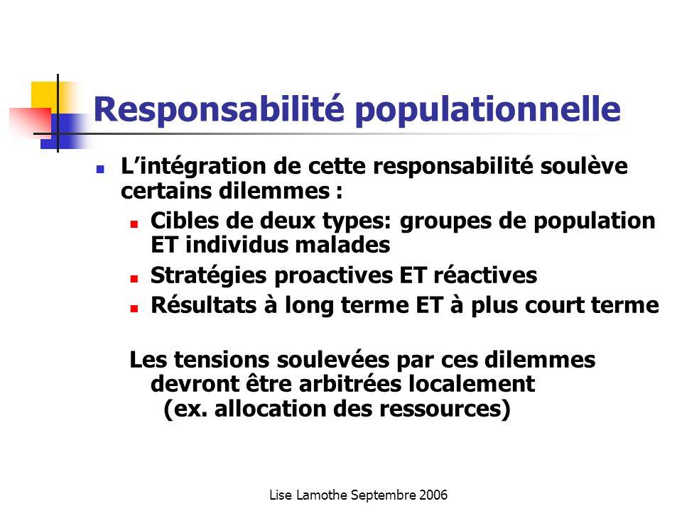 Responsabilité populationnelle