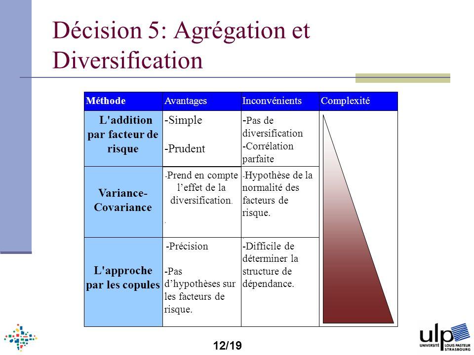 Décision 5: Agrégation et Diversification
