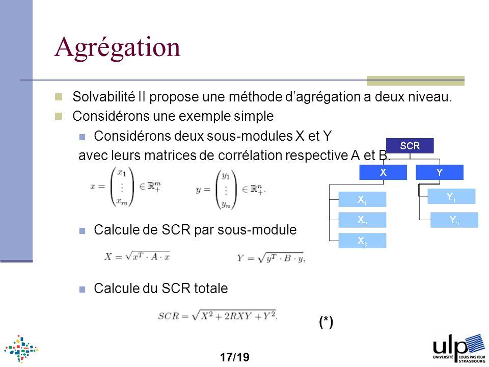 Agrégation Solvabilité II propose une méthode d'agrégation a deux niveau. Considérons une exemple simple.