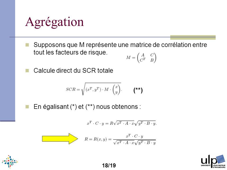 Agrégation Supposons que M représente une matrice de corrélation entre tout les facteurs de risque.