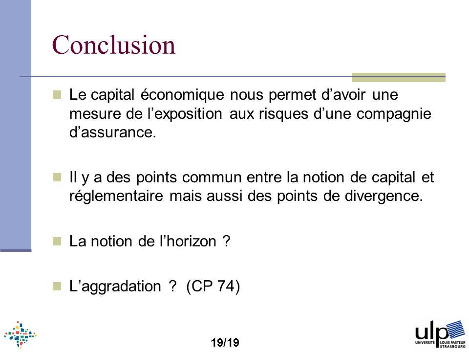 Conclusion Le capital économique nous permet d'avoir une mesure de l'exposition aux risques d'une compagnie d'assurance.