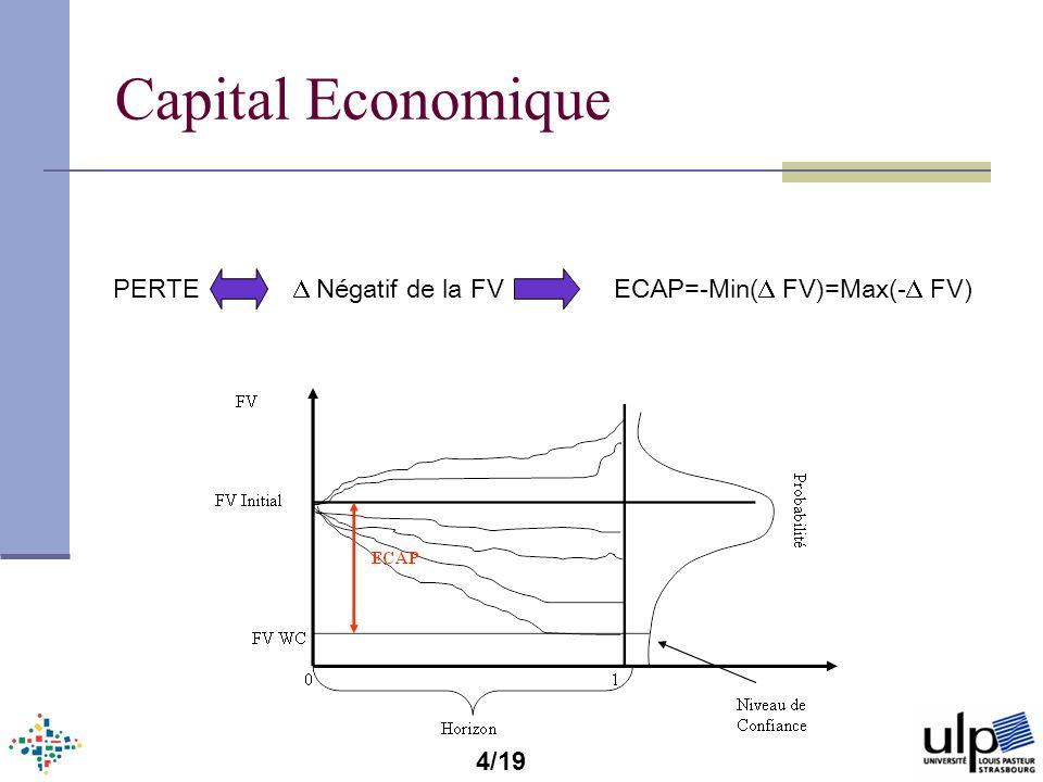 Capital Economique PERTE D Négatif de la FV ECAP=-Min(D FV)=Max(-D FV)