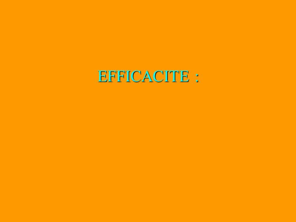 EFFICACITE :