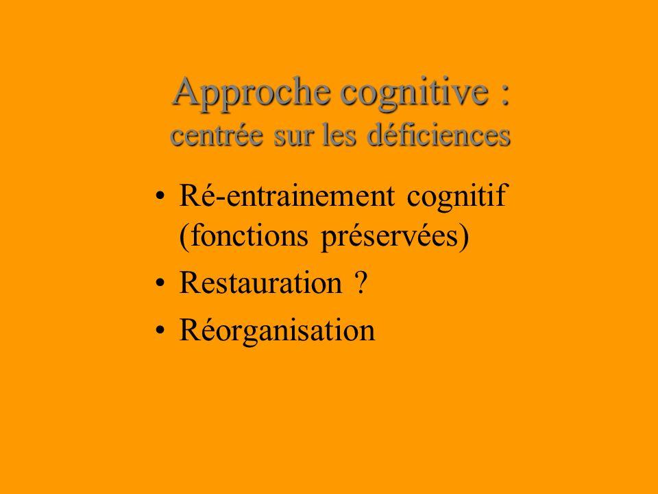 Approche cognitive : centrée sur les déficiences