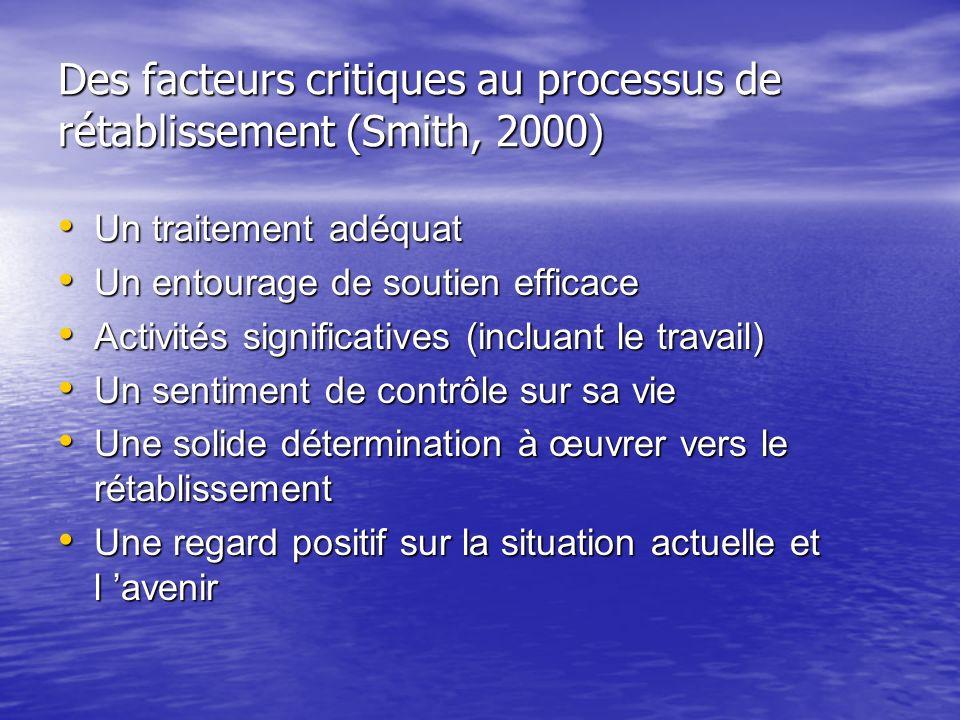 Des facteurs critiques au processus de rétablissement (Smith, 2000)