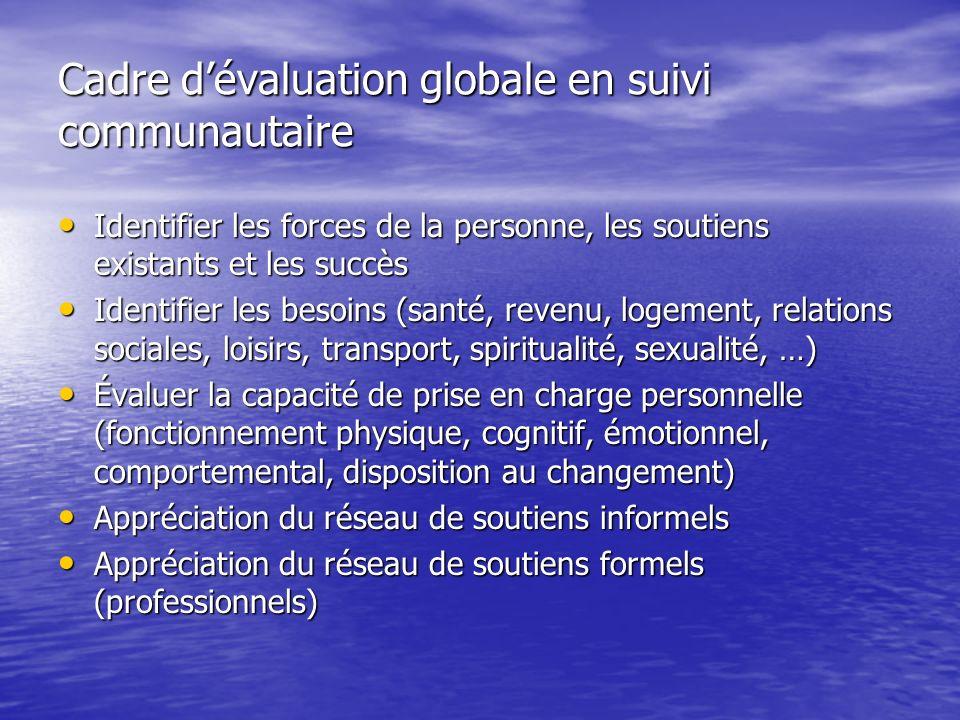 Cadre d'évaluation globale en suivi communautaire