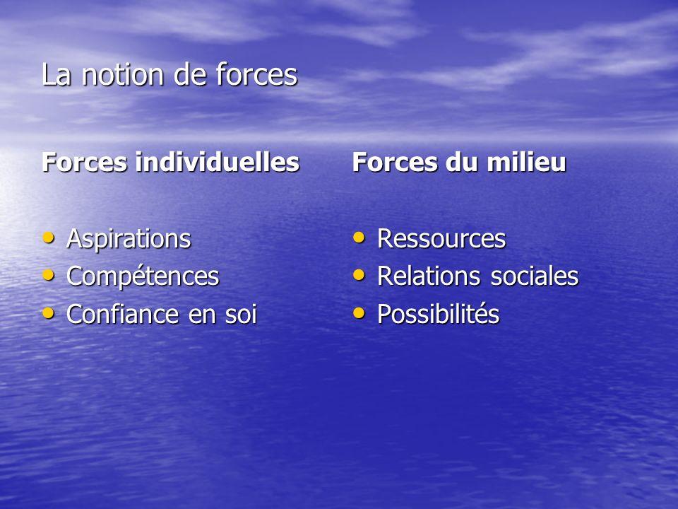 La notion de forces Forces individuelles Aspirations Compétences