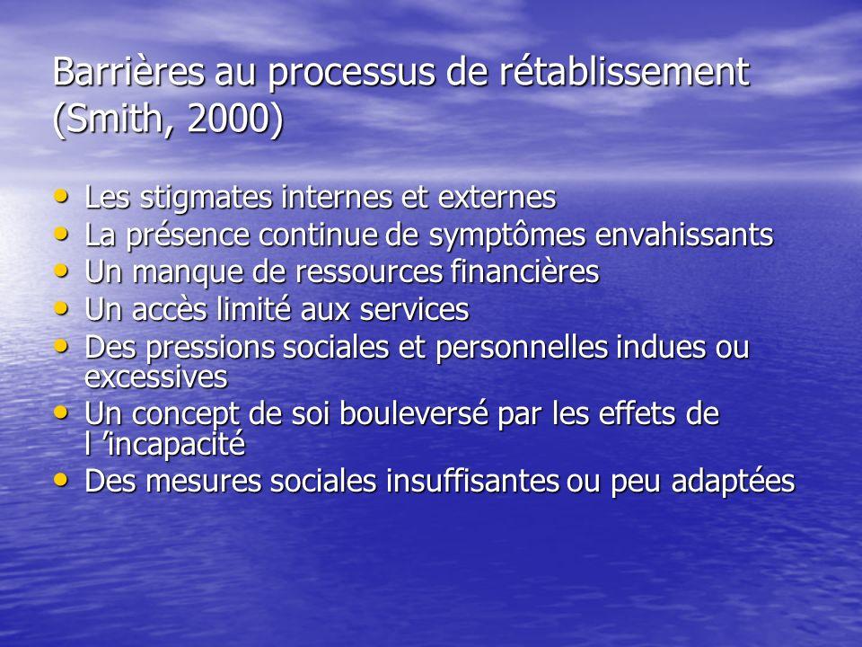 Barrières au processus de rétablissement (Smith, 2000)