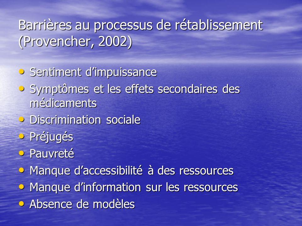 Barrières au processus de rétablissement (Provencher, 2002)
