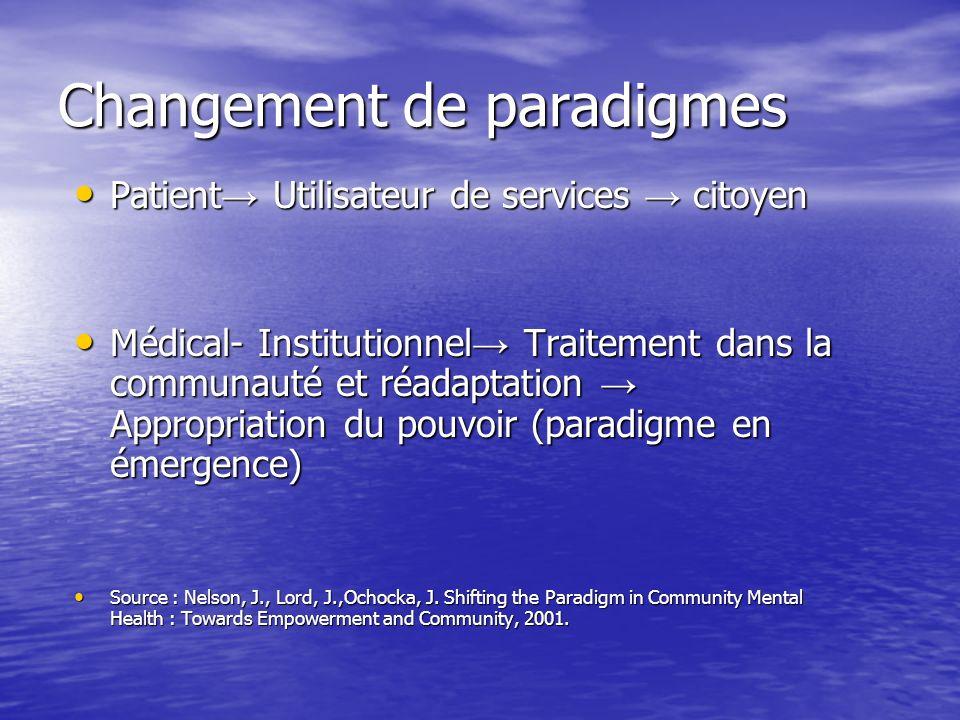 Changement de paradigmes