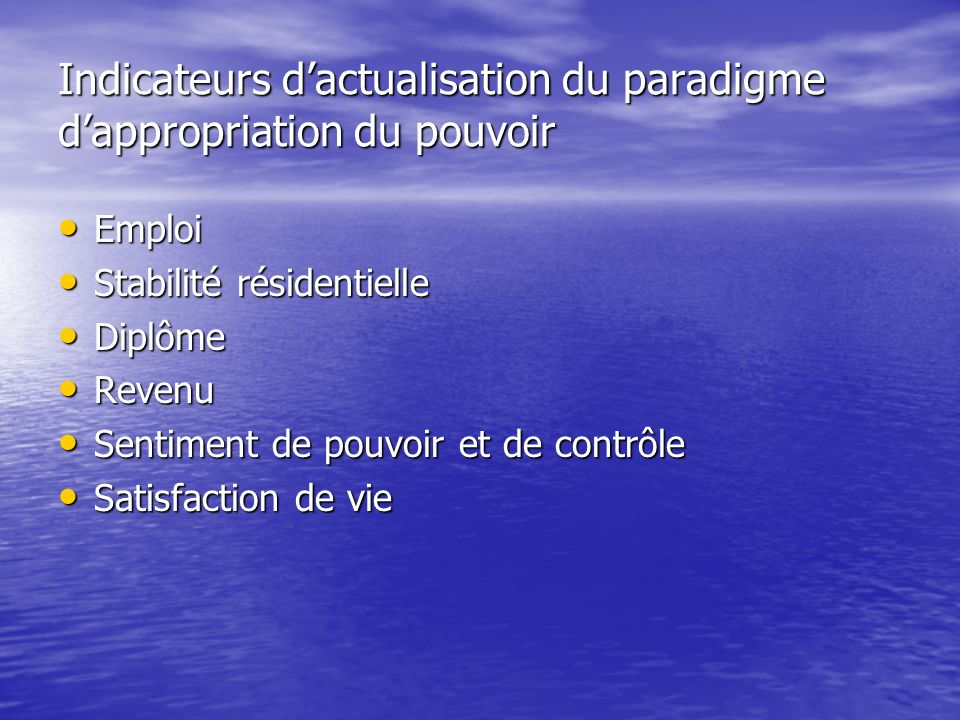 Indicateurs d'actualisation du paradigme d'appropriation du pouvoir