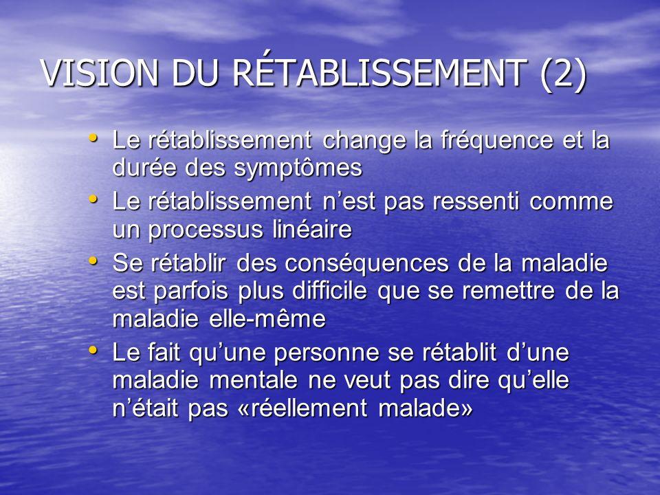VISION DU RÉTABLISSEMENT (2)